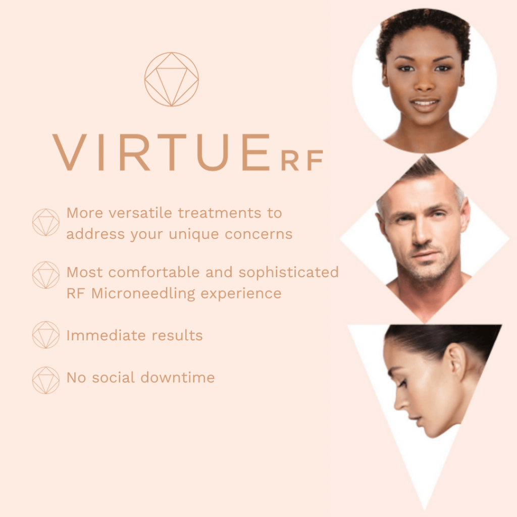 Virtue RF Microneedling
